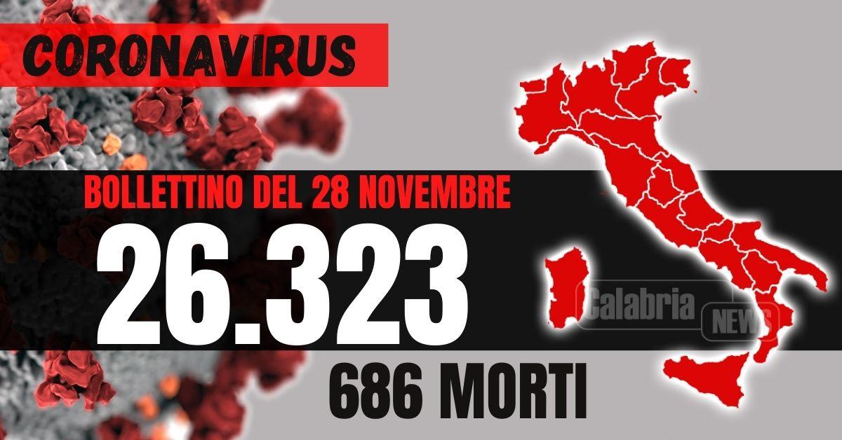 Coronavirus, 28.352 contagi e 827 vittime. I guariti superano i nuovi casi