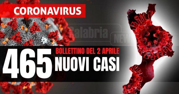 Covid Calabria
